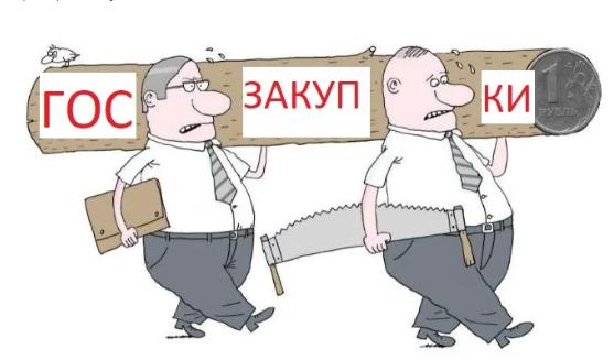 финансы_минфин_фас_госзакупки_торги